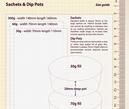 sachets and dip pots size guide - Bowlander Ingredients for perfection